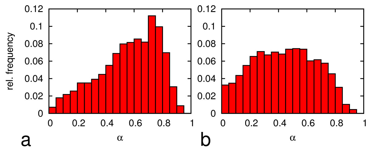 http://static-content.springer.com/image/art%3A10.1186%2F1752-0509-4-73/MediaObjects/12918_2009_Article_462_Fig6_HTML.jpg