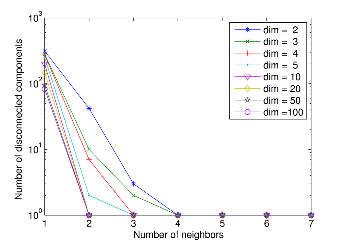 http://static-content.springer.com/image/art%3A10.1186%2F1752-0509-4-8/MediaObjects/12918_2009_Article_397_Fig2_HTML.jpg