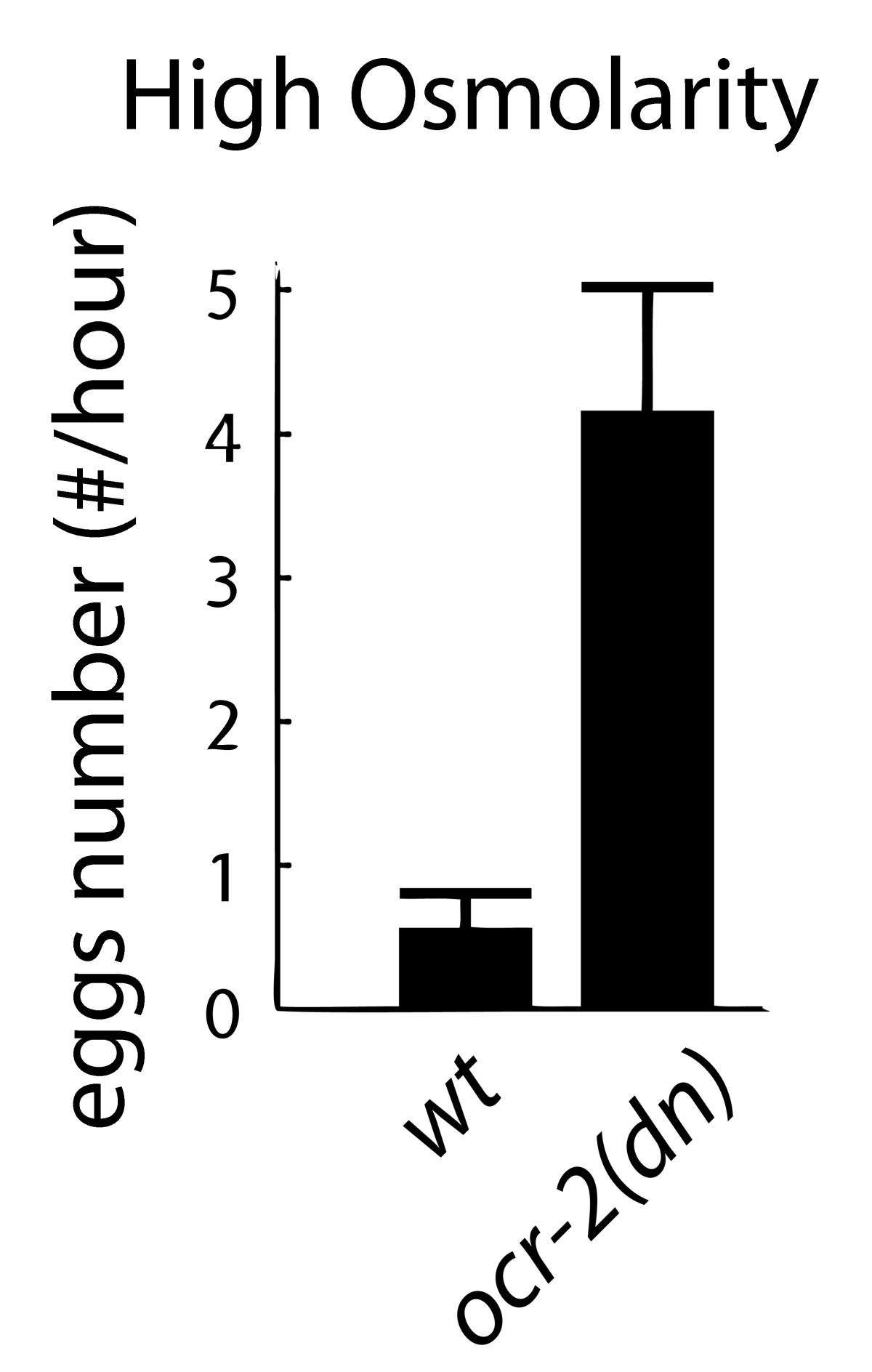 http://static-content.springer.com/image/art%3A10.1186%2F1752-0509-4-81/MediaObjects/12918_2009_Article_470_Fig5_HTML.jpg