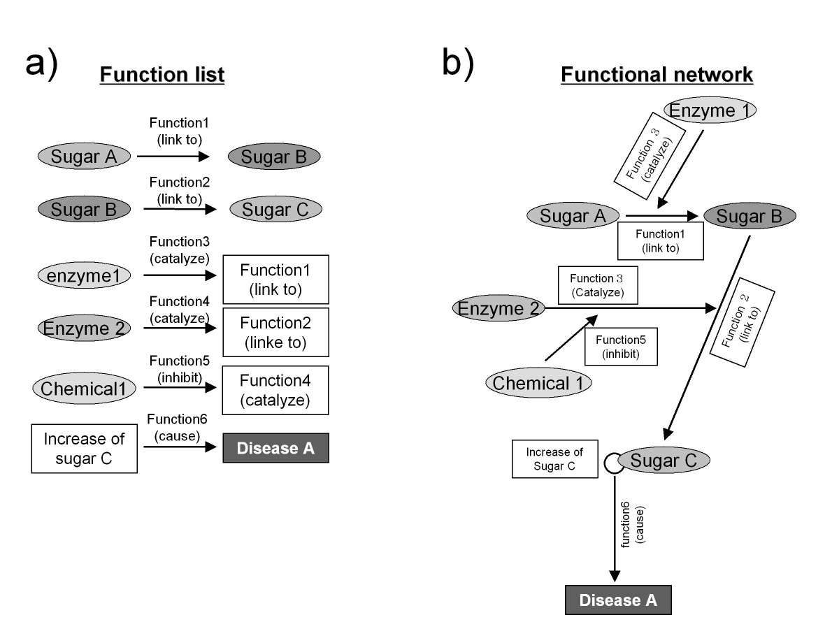 http://static-content.springer.com/image/art%3A10.1186%2F1752-0509-4-91/MediaObjects/12918_2009_Article_480_Fig1_HTML.jpg