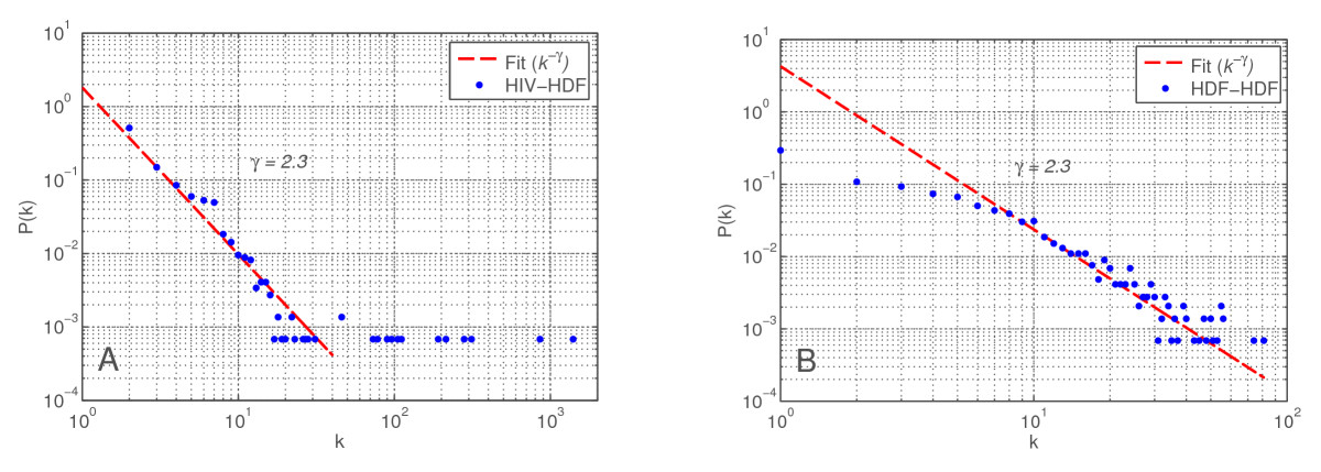 http://static-content.springer.com/image/art%3A10.1186%2F1752-0509-4-96/MediaObjects/12918_2010_Article_485_Fig4_HTML.jpg