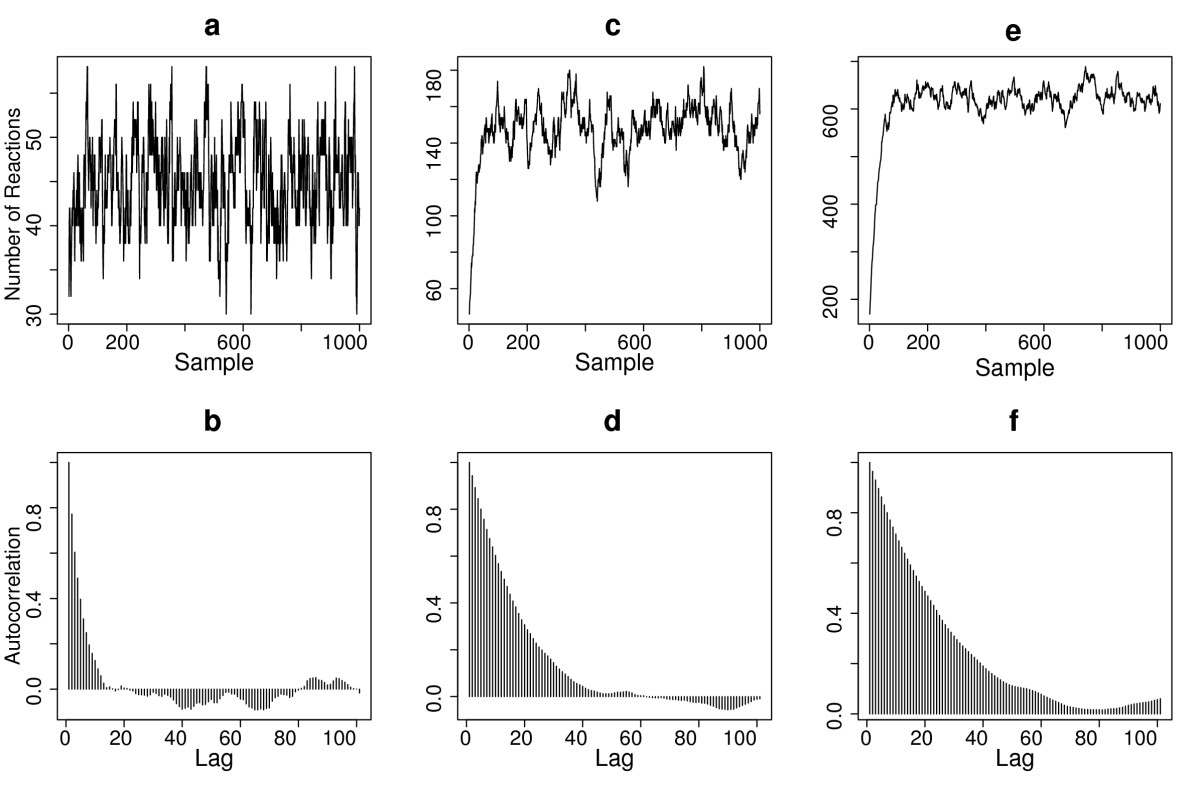 http://static-content.springer.com/image/art%3A10.1186%2F1752-0509-4-99/MediaObjects/12918_2010_Article_488_Fig1_HTML.jpg