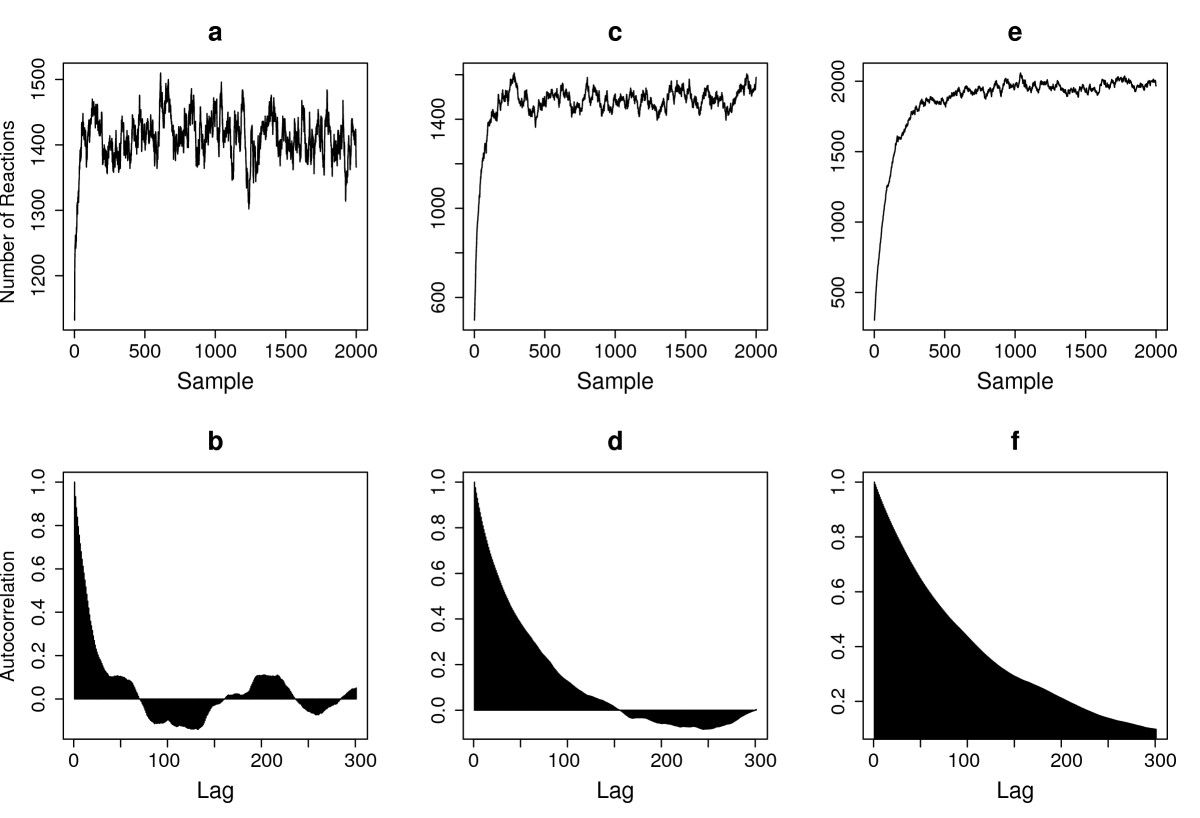 http://static-content.springer.com/image/art%3A10.1186%2F1752-0509-4-99/MediaObjects/12918_2010_Article_488_Fig2_HTML.jpg