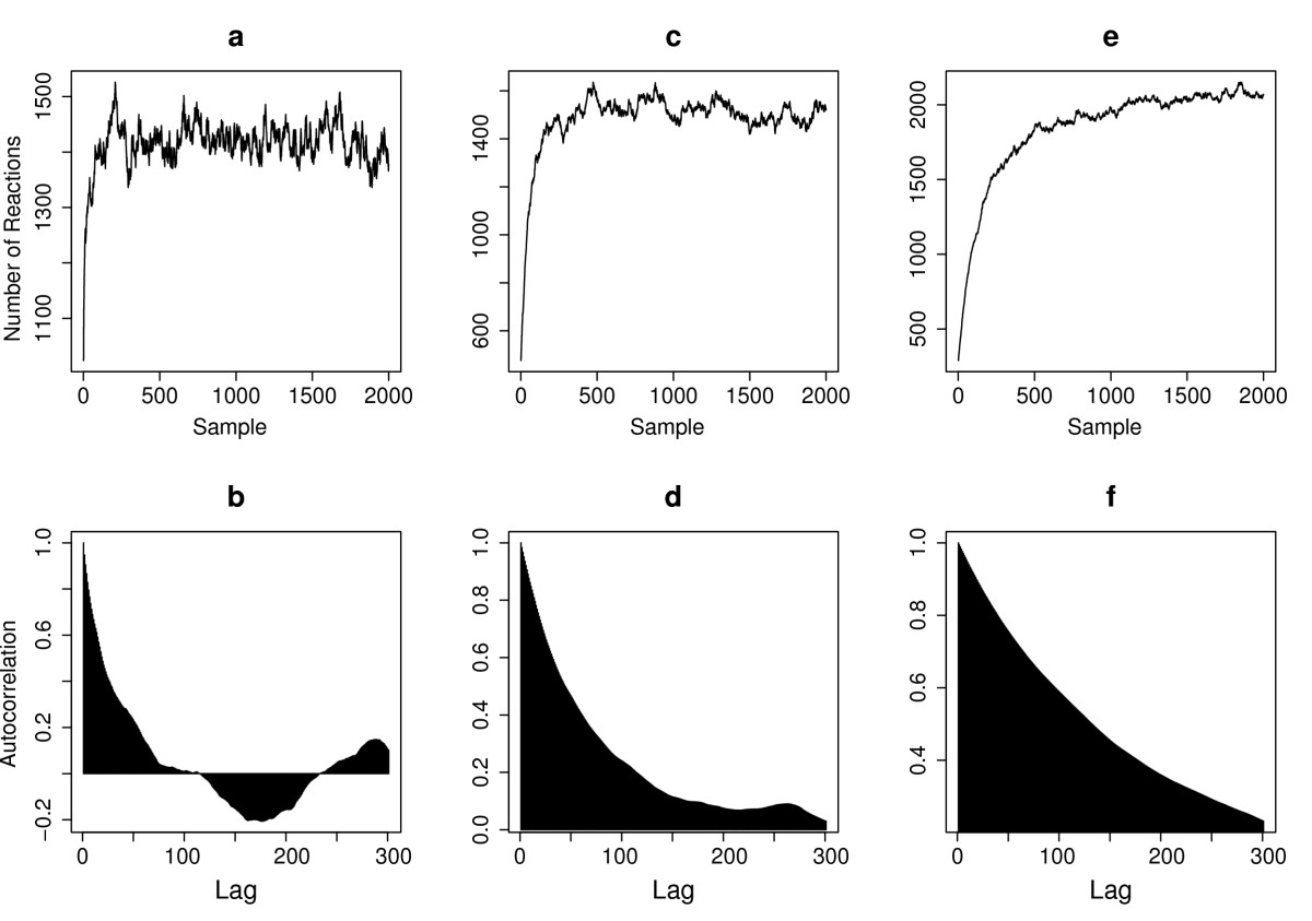 http://static-content.springer.com/image/art%3A10.1186%2F1752-0509-4-99/MediaObjects/12918_2010_Article_488_Fig3_HTML.jpg