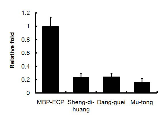 http://static-content.springer.com/image/art%3A10.1186%2F1752-0509-4-S2-S8/MediaObjects/12918_2010_Article_538_Fig4_HTML.jpg