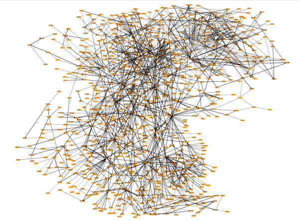 http://static-content.springer.com/image/art%3A10.1186%2F1752-0509-5-105/MediaObjects/12918_2011_723_Fig2_HTML.jpg