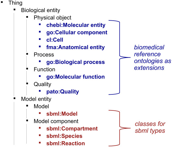 http://static-content.springer.com/image/art%3A10.1186%2F1752-0509-5-124/MediaObjects/12918_2011_731_Fig1_HTML.jpg