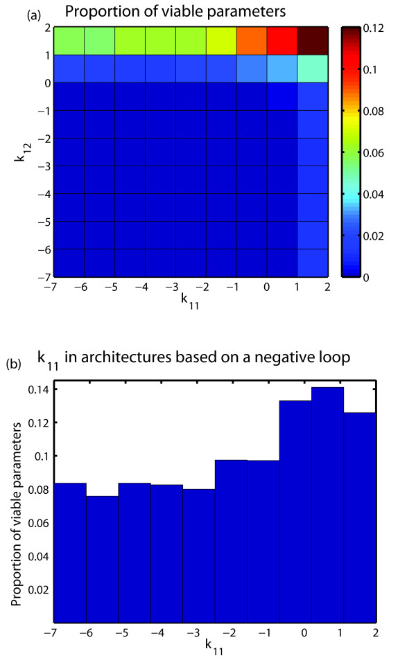 http://static-content.springer.com/image/art%3A10.1186%2F1752-0509-5-142/MediaObjects/12918_2011_750_Fig11_HTML.jpg