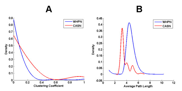 http://static-content.springer.com/image/art%3A10.1186%2F1752-0509-5-158/MediaObjects/12918_2011_765_Fig5_HTML.jpg