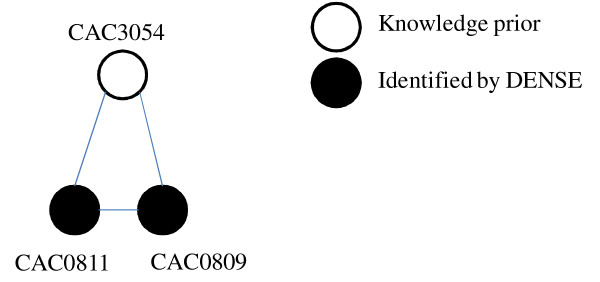 http://static-content.springer.com/image/art%3A10.1186%2F1752-0509-5-172/MediaObjects/12918_2011_788_Fig2_HTML.jpg