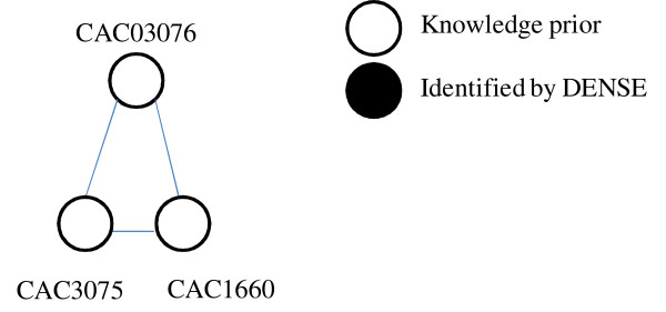 http://static-content.springer.com/image/art%3A10.1186%2F1752-0509-5-172/MediaObjects/12918_2011_788_Fig4_HTML.jpg
