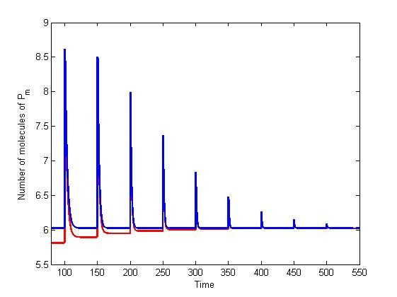 http://static-content.springer.com/image/art%3A10.1186%2F1752-0509-5-22/MediaObjects/12918_2010_618_Fig10_HTML.jpg