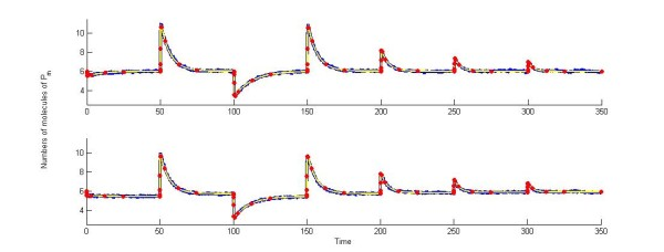 http://static-content.springer.com/image/art%3A10.1186%2F1752-0509-5-22/MediaObjects/12918_2010_618_Fig2_HTML.jpg