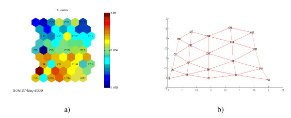 http://static-content.springer.com/image/art%3A10.1186%2F1752-0509-5-33/MediaObjects/12918_2009_626_Fig4_HTML.jpg
