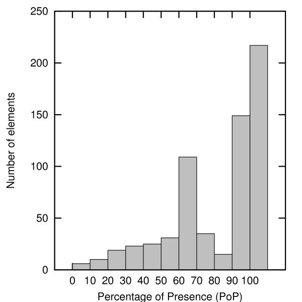 http://static-content.springer.com/image/art%3A10.1186%2F1752-0509-5-51/MediaObjects/12918_2010_642_Fig3_HTML.jpg