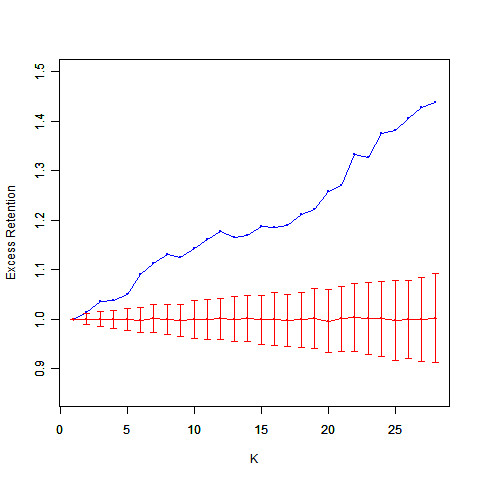 http://static-content.springer.com/image/art%3A10.1186%2F1752-0509-5-93/MediaObjects/12918_2011_692_Fig4_HTML.jpg