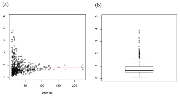 http://static-content.springer.com/image/art%3A10.1186%2F1752-0509-5-S2-S11/MediaObjects/12918_2011_801_Fig2_HTML.jpg
