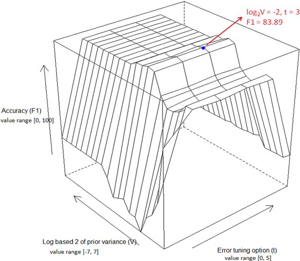 http://static-content.springer.com/image/art%3A10.1186%2F1752-0509-5-S3-S2/MediaObjects/12918_2011_810_Fig4_HTML.jpg