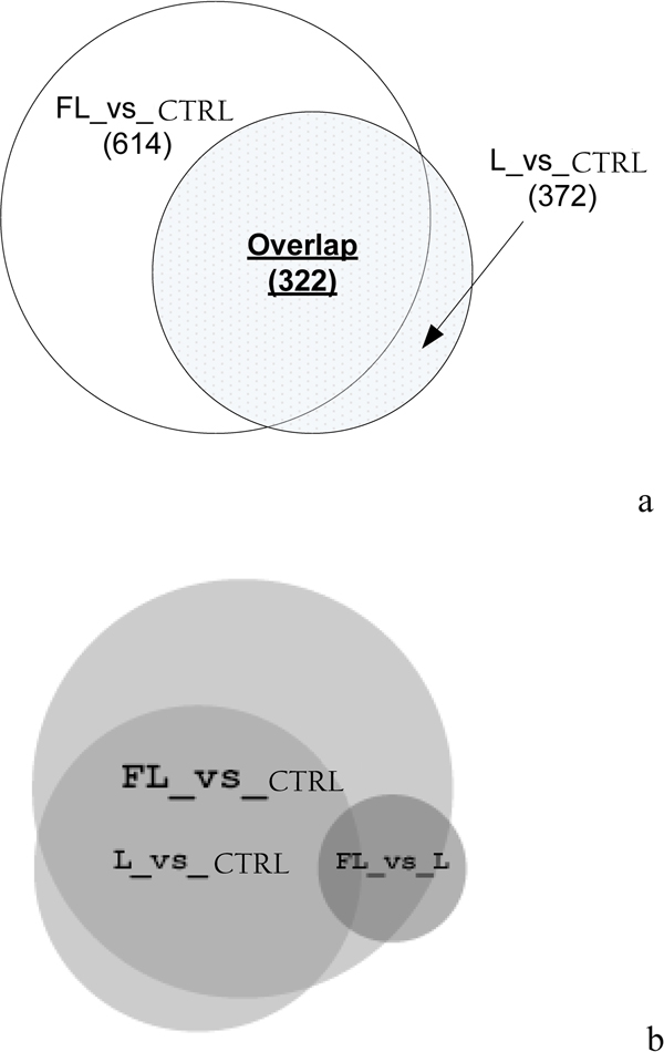 http://static-content.springer.com/image/art%3A10.1186%2F1752-0509-5-S3-S7/MediaObjects/12918_2011_815_Fig3_HTML.jpg
