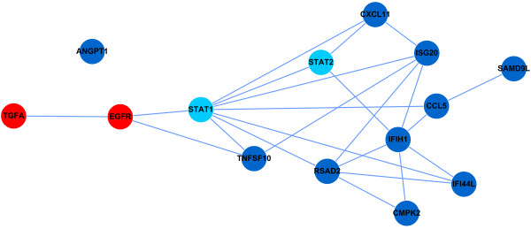 http://static-content.springer.com/image/art%3A10.1186%2F1752-0509-6-105/MediaObjects/12918_2012_944_Fig4_HTML.jpg