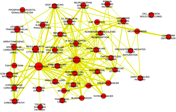 http://static-content.springer.com/image/art%3A10.1186%2F1752-0509-6-112/MediaObjects/12918_2012_957_Fig6_HTML.jpg