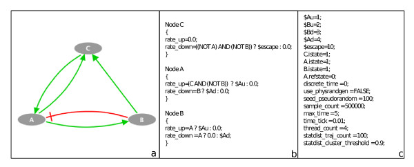 http://static-content.springer.com/image/art%3A10.1186%2F1752-0509-6-116/MediaObjects/12918_2012_969_Fig2_HTML.jpg