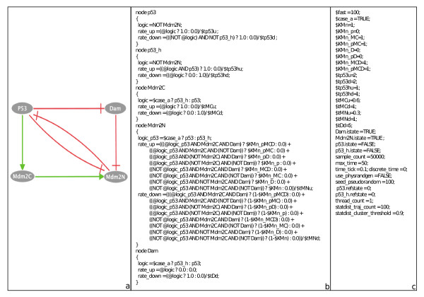 http://static-content.springer.com/image/art%3A10.1186%2F1752-0509-6-116/MediaObjects/12918_2012_969_Fig7_HTML.jpg