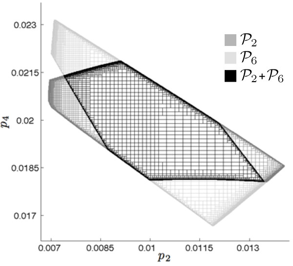 http://static-content.springer.com/image/art%3A10.1186%2F1752-0509-6-21/MediaObjects/12918_2011_869_Fig4_HTML.jpg