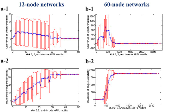 http://static-content.springer.com/image/art%3A10.1186%2F1752-0509-6-23/MediaObjects/12918_2011_859_Fig2_HTML.jpg