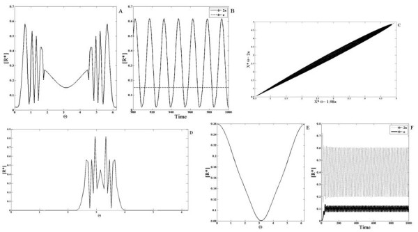 http://static-content.springer.com/image/art%3A10.1186%2F1752-0509-6-83/MediaObjects/12918_2011_1023_Fig11_HTML.jpg