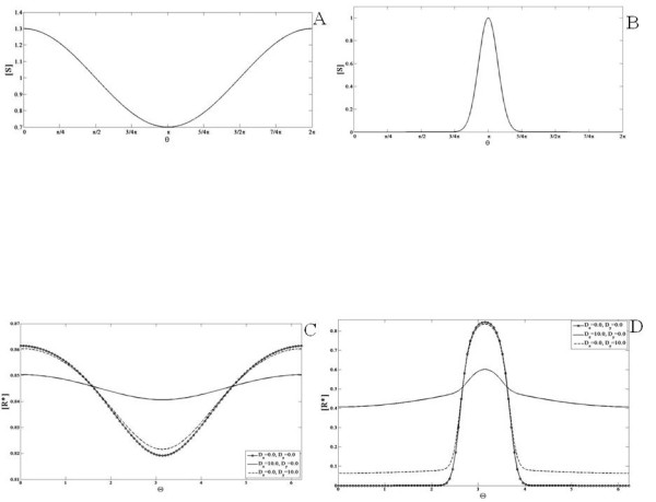 http://static-content.springer.com/image/art%3A10.1186%2F1752-0509-6-83/MediaObjects/12918_2011_1023_Fig2_HTML.jpg