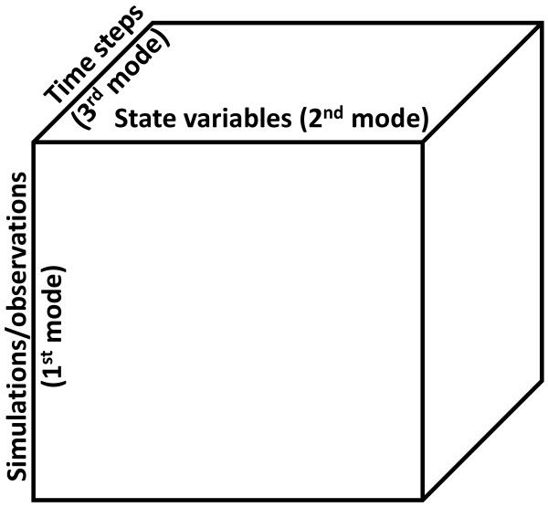 http://static-content.springer.com/image/art%3A10.1186%2F1752-0509-6-88/MediaObjects/12918_2011_948_Fig1_HTML.jpg