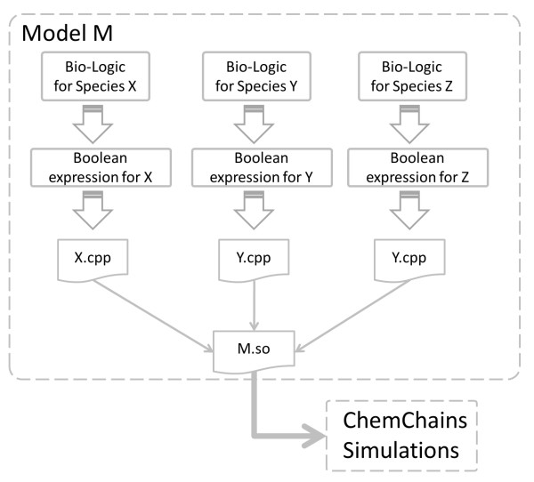http://static-content.springer.com/image/art%3A10.1186%2F1752-0509-6-96/MediaObjects/12918_2012_925_Fig1_HTML.jpg