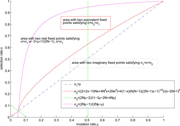 http://static-content.springer.com/image/art%3A10.1186%2F1752-0509-6-S1-S10/MediaObjects/12918_2012_879_Fig1_HTML.jpg