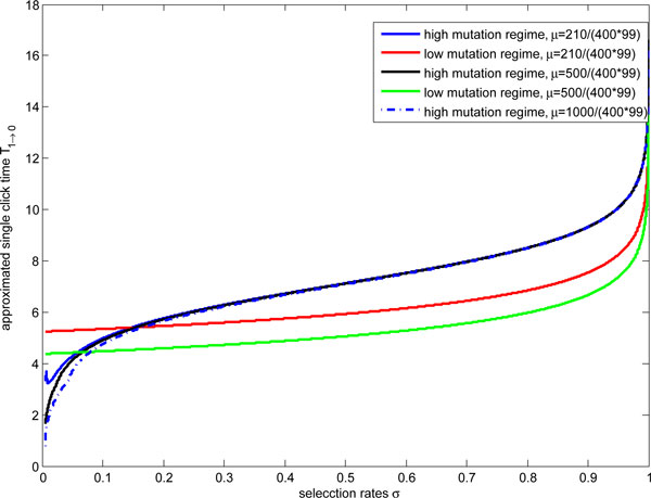 http://static-content.springer.com/image/art%3A10.1186%2F1752-0509-6-S1-S10/MediaObjects/12918_2012_879_Fig4_HTML.jpg