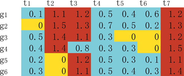 http://static-content.springer.com/image/art%3A10.1186%2F1752-0509-6-S1-S12/MediaObjects/12918_2012_881_Fig2_HTML.jpg