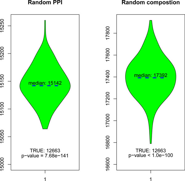 http://static-content.springer.com/image/art%3A10.1186%2F1752-0509-6-S1-S7/MediaObjects/12918_2012_876_Fig1_HTML.jpg