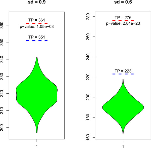 http://static-content.springer.com/image/art%3A10.1186%2F1752-0509-6-S1-S7/MediaObjects/12918_2012_876_Fig4_HTML.jpg