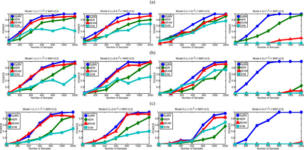 http://static-content.springer.com/image/art%3A10.1186%2F1752-0509-6-S3-S14/MediaObjects/12918_2012_999_Fig4_HTML.jpg
