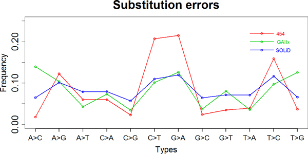 http://static-content.springer.com/image/art%3A10.1186%2F1752-0509-6-S3-S21/MediaObjects/12918_2012_1006_Fig6_HTML.jpg
