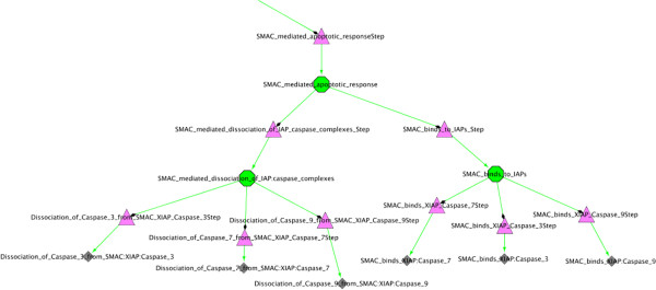http://static-content.springer.com/image/art%3A10.1186%2F1752-0509-7-18/MediaObjects/12918_2012_1079_Fig2_HTML.jpg