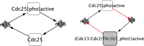 http://static-content.springer.com/image/art%3A10.1186%2F1752-0509-7-18/MediaObjects/12918_2012_1079_Fig4_HTML.jpg