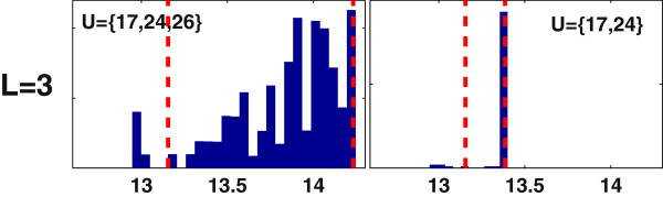 http://static-content.springer.com/image/art%3A10.1186%2F1752-0509-7-29/MediaObjects/12918_2012_1073_Fig10_HTML.jpg