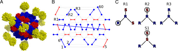 http://static-content.springer.com/image/art%3A10.1186%2F1752-0509-7-3/MediaObjects/12918_2012_1032_Fig1_HTML.jpg