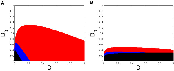http://static-content.springer.com/image/art%3A10.1186%2F1752-0509-7-40/MediaObjects/12918_2012_1094_Fig5_HTML.jpg