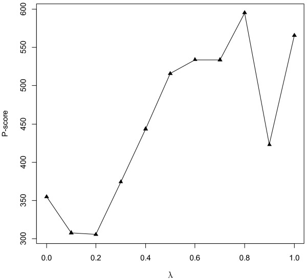 http://static-content.springer.com/image/art%3A10.1186%2F1752-0509-7-49/MediaObjects/12918_2012_1101_Fig2_HTML.jpg