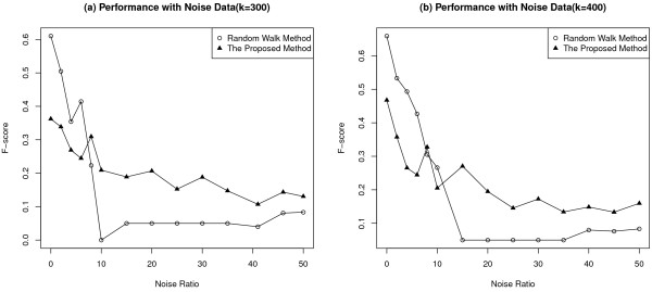 http://static-content.springer.com/image/art%3A10.1186%2F1752-0509-7-49/MediaObjects/12918_2012_1101_Fig4_HTML.jpg