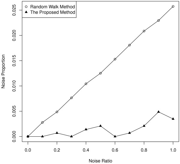 http://static-content.springer.com/image/art%3A10.1186%2F1752-0509-7-49/MediaObjects/12918_2012_1101_Fig5_HTML.jpg