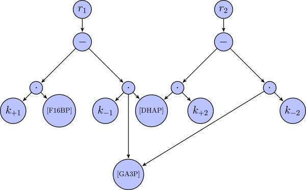 http://static-content.springer.com/image/art%3A10.1186%2F1752-0509-7-55/MediaObjects/12918_2012_1107_Fig1_HTML.jpg