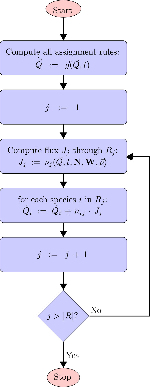 http://static-content.springer.com/image/art%3A10.1186%2F1752-0509-7-55/MediaObjects/12918_2012_1107_Fig5_HTML.jpg